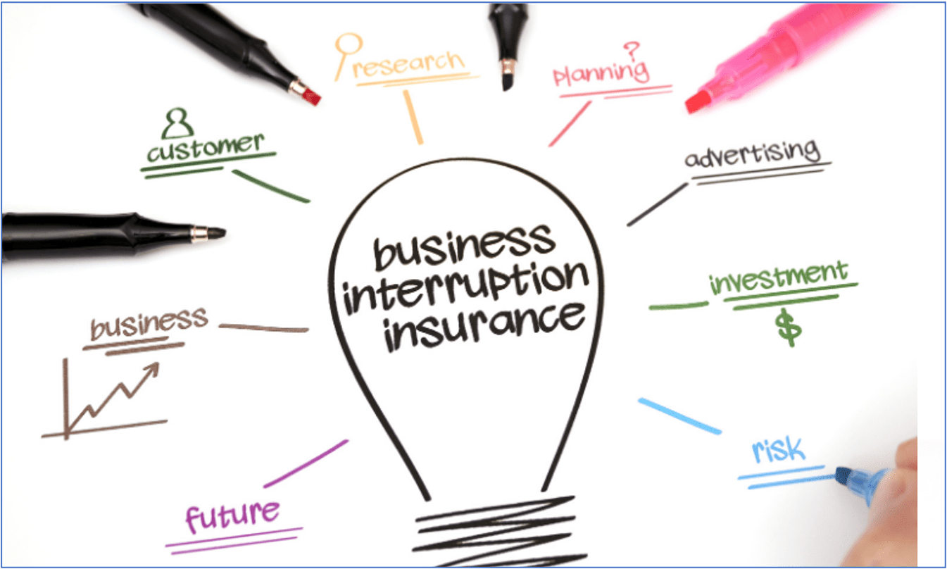 Insurers Lose COVID Business Interruption Insurance Case